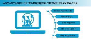 Advantages-of-WordPress-webhostingjoin