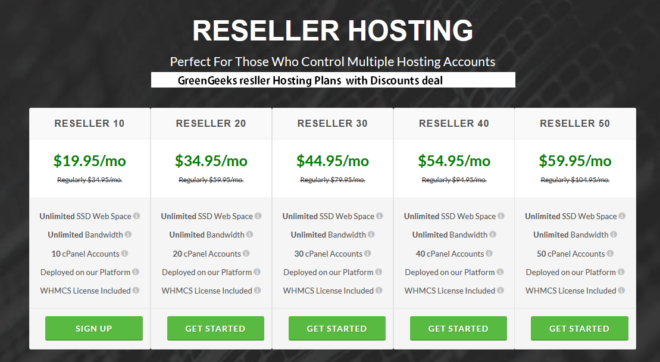GreenGeeks Reseller Hosting Plans