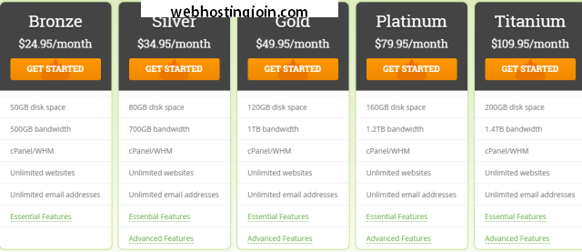 hostpapa coupons reseller hosting