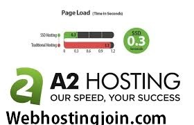 A2 hosting Promo codes