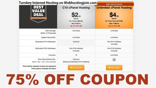 turnkey Internet coupon code